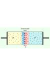Примесная проводимость полупроводников и p-n-переход